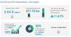 OTT Market Report
