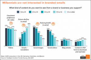 branded email